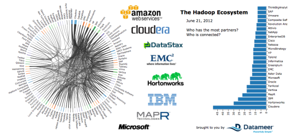 Apache Hadoop Platform Is Highly Fault Tolerant For System Disasters. At  The Core Of Apache Hadoop, There Are Hadoop Distributed File System And  MapReduce ...
